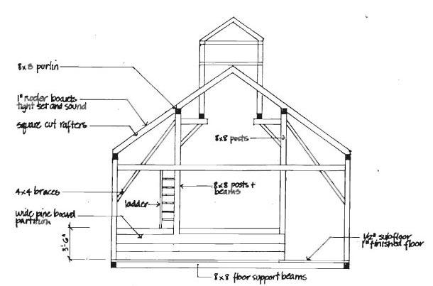 Dismantling a Found Timber Frame Barn :: Iden Barn Homes